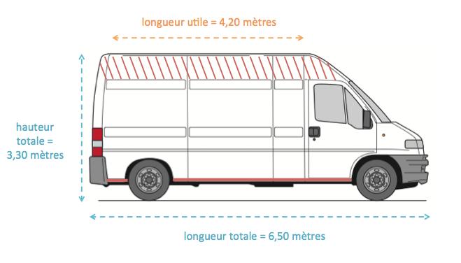 schéma dimensions utilitaire 20m3 plan profil