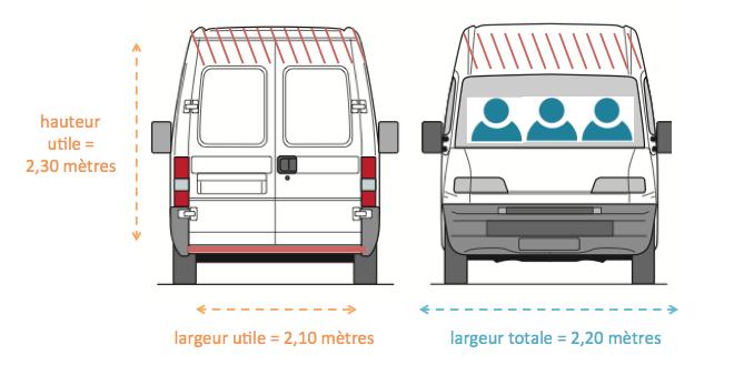 schéma dimensions camion 20m3 plan face