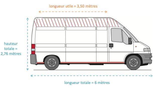 schéma dimensions camion 12m3 plan profil