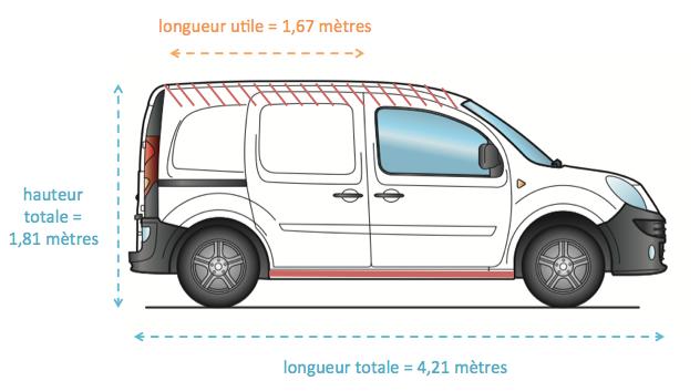schéma dimensions camionnette 3m3 plan profil
