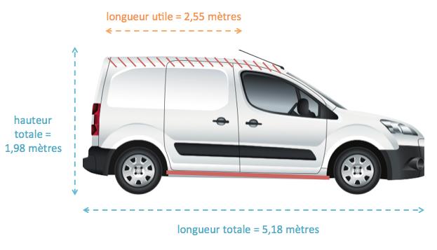 schéma dimensions utilitaire 6m3 plan profil