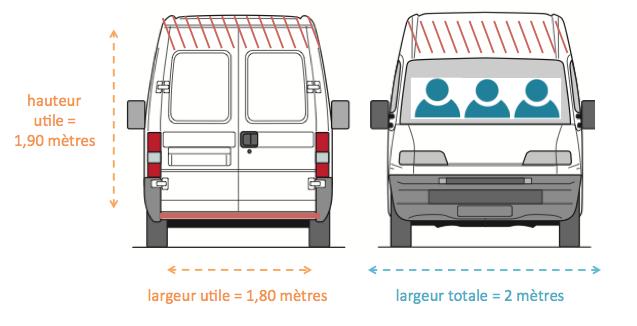 schéma dimensions camion 12m3 plan face