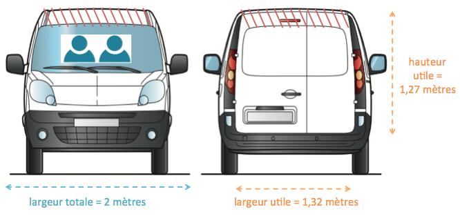 schéma dimensions camionnette 3m3 plan face