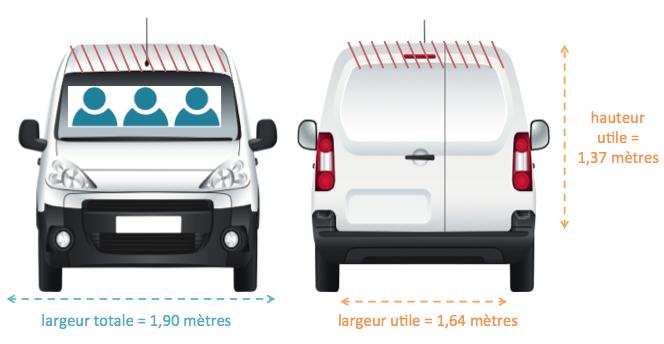schéma dimensions camion 6m3 plan face
